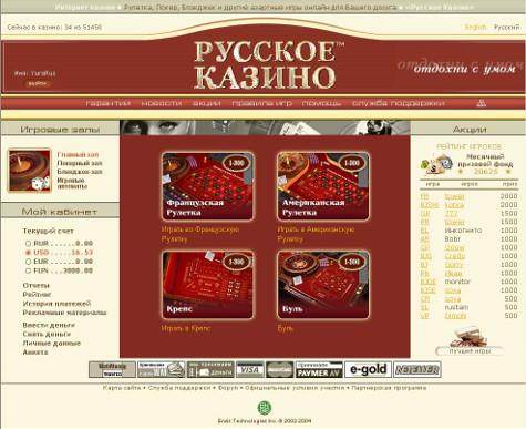 ТОП азартных игр в казино на деньги — играем и зарабатываем